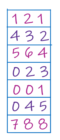 Image showing all elements converted to same number of digits.