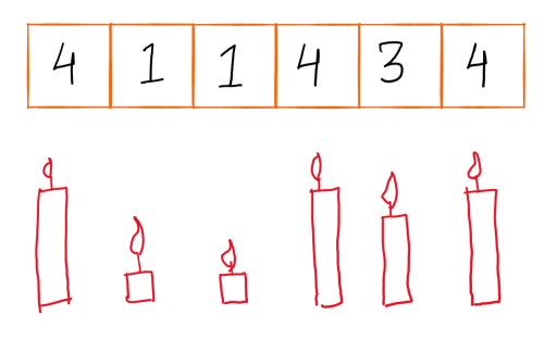 Image showing representation of birthday cake candles with array