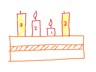 Image showing blown out candles