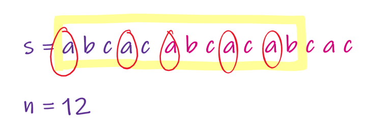 frequency of letter 'a' in repeated string