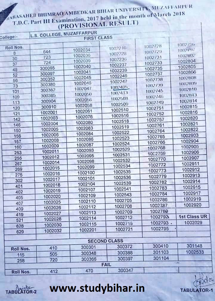 LS College PART III RESULT PROVISIONAL