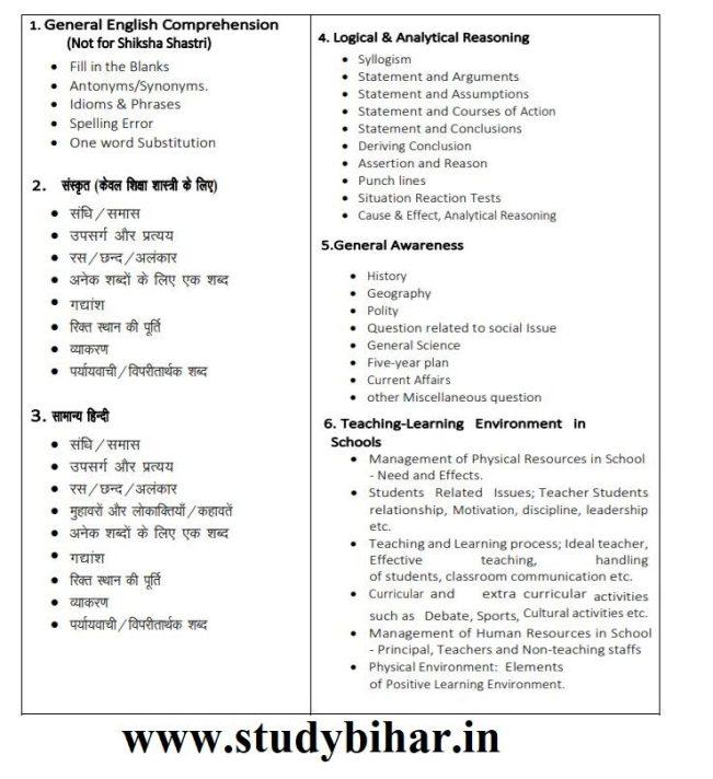 Syllabus of Entrance Exam CET BED 2020 LNMU