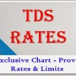 Minimum amount up to which TDS is not deducted / TDS Rate Chart / ( TDS Threshold limit) for F.Y 2016-17
