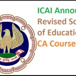 ICAI's announcement - It is not mandatory to convert from old scheme to new scheme