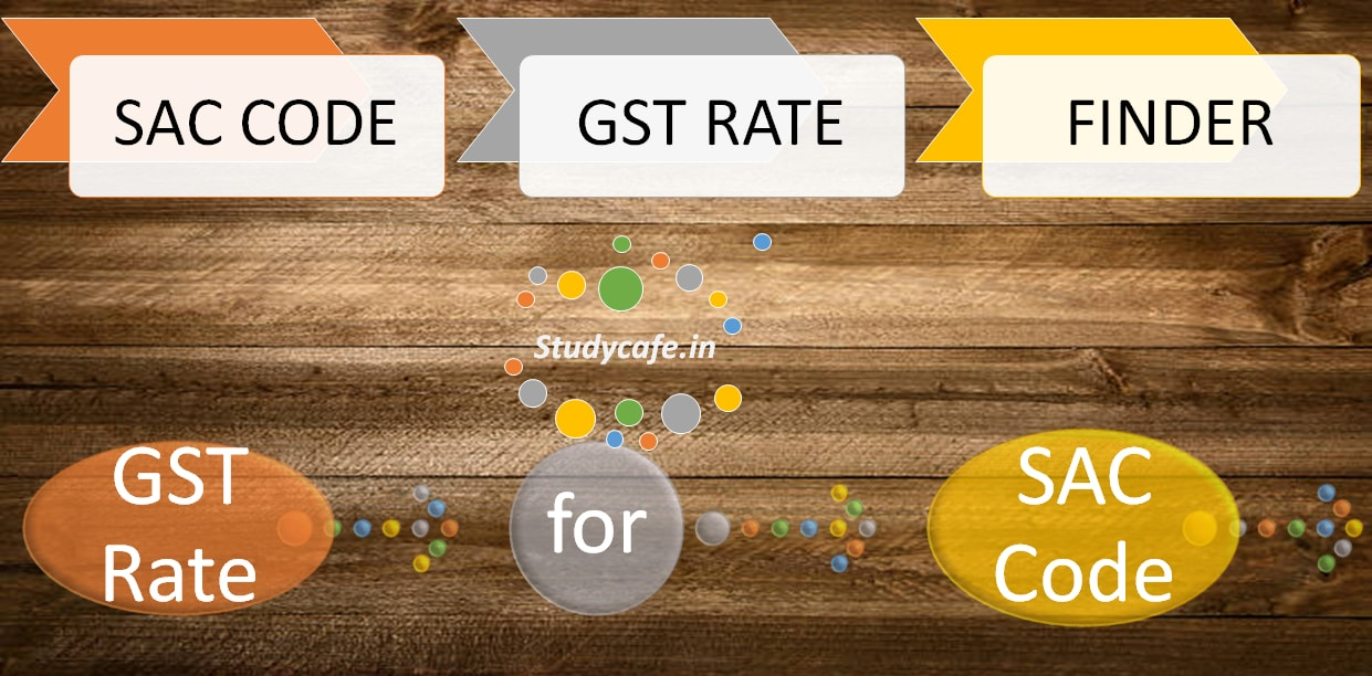 Exhibition Stall Hsn Code : Sac codes rate gst rates for services