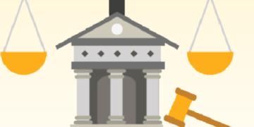Appeals and Review Mechanism under GST regime