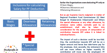 Understanding recent SC Judgment on deduction of PF of special allowances