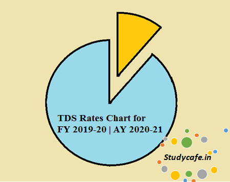 TDS Rates Chart for FY 2019-20 | AY 2020-21 / Tds Rate Chart 2019-20