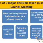 Analysis of 9 major decision taken in 35th GST Council Meeting