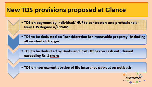 Analysis of all change proposed in TDS provisions : Budget 2019