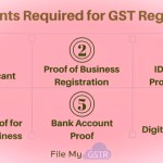 What are the Documents Required for GST Registration