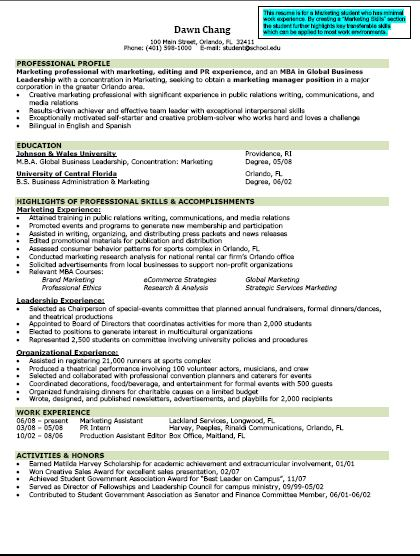 resume format mba finance student abki