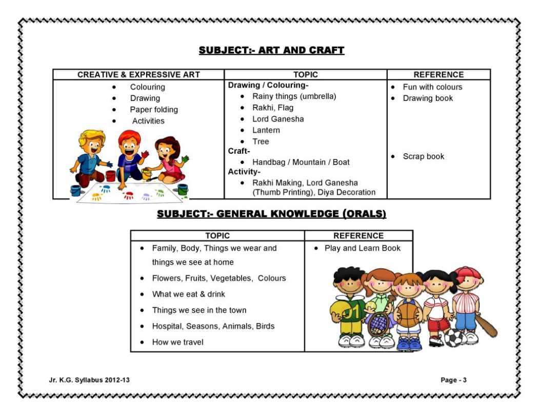 Lkg Worksheet Icse