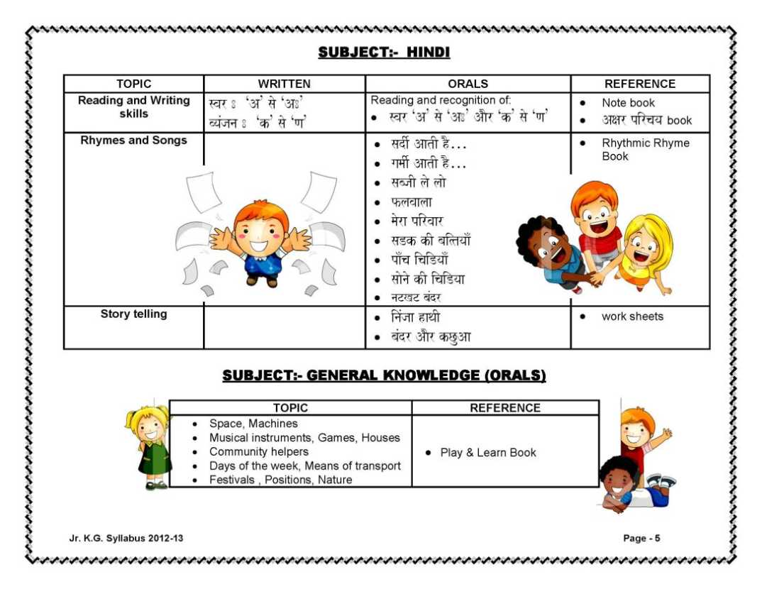 Evs Worksheets For Class 2 On Festivals