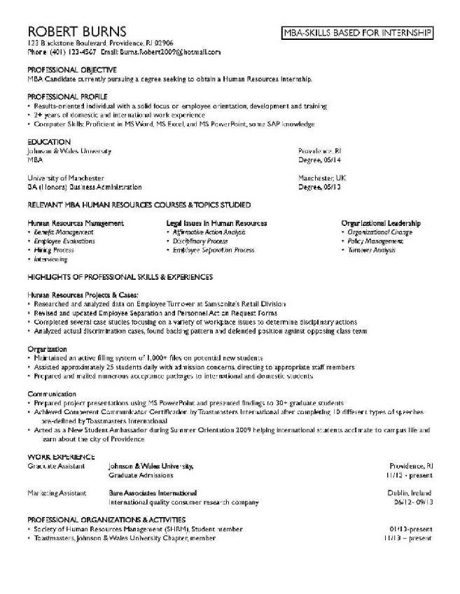 Career Objective Mba Finance Resume 2016 2017 Studychacha