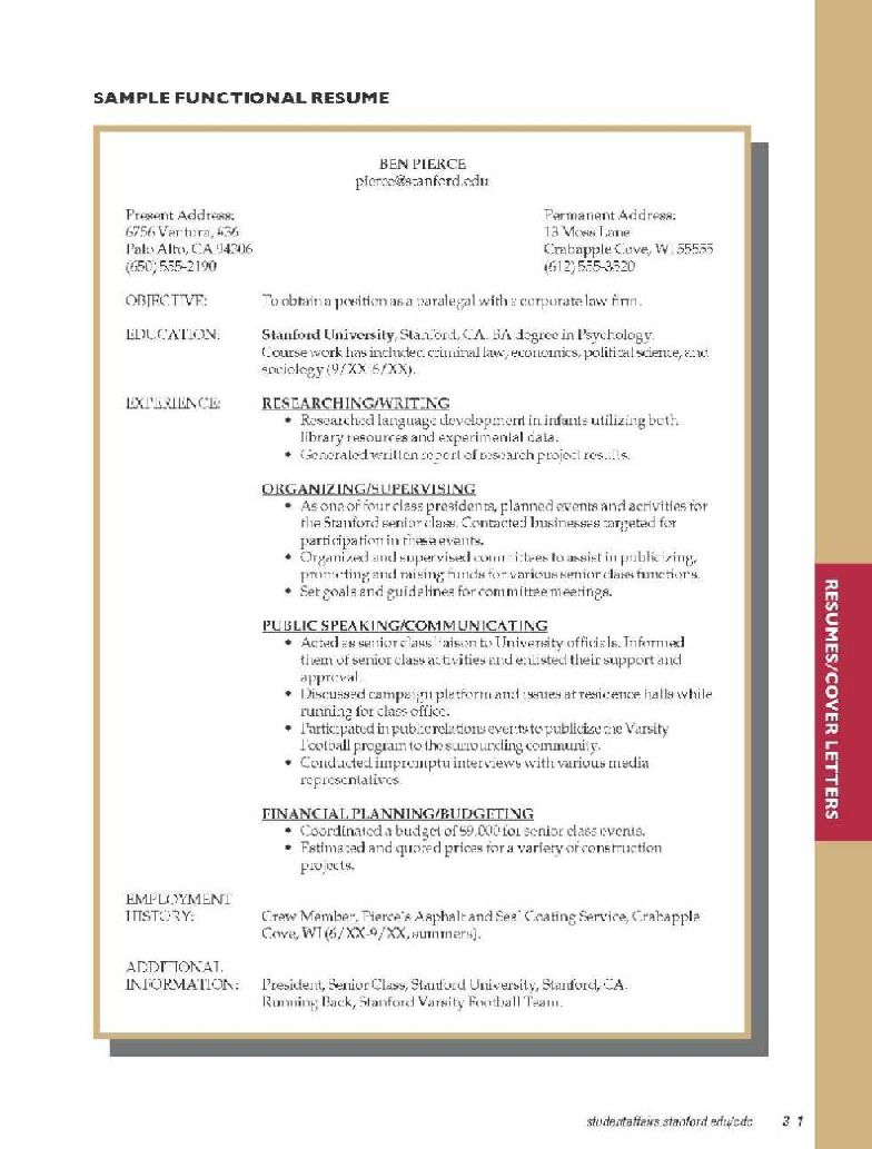 mba sample resume here i am attaching the sample resume
