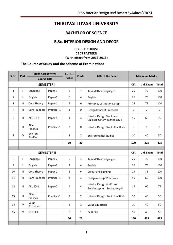 Bsc Interior Design Syllabus