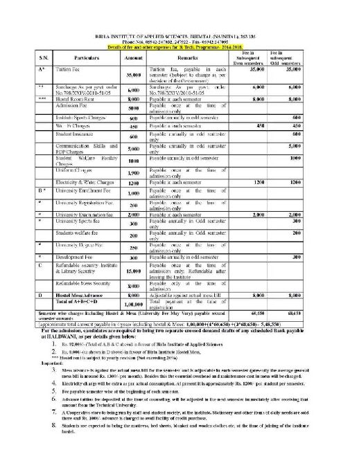 Bachelors Science Computer Salary