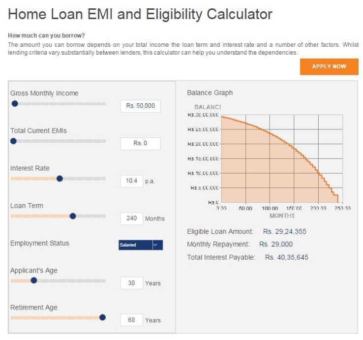 Icici Bank Emi Calculator Personal Loan