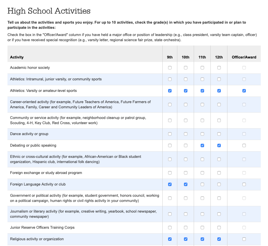 List of high school activities on the SAT registration.