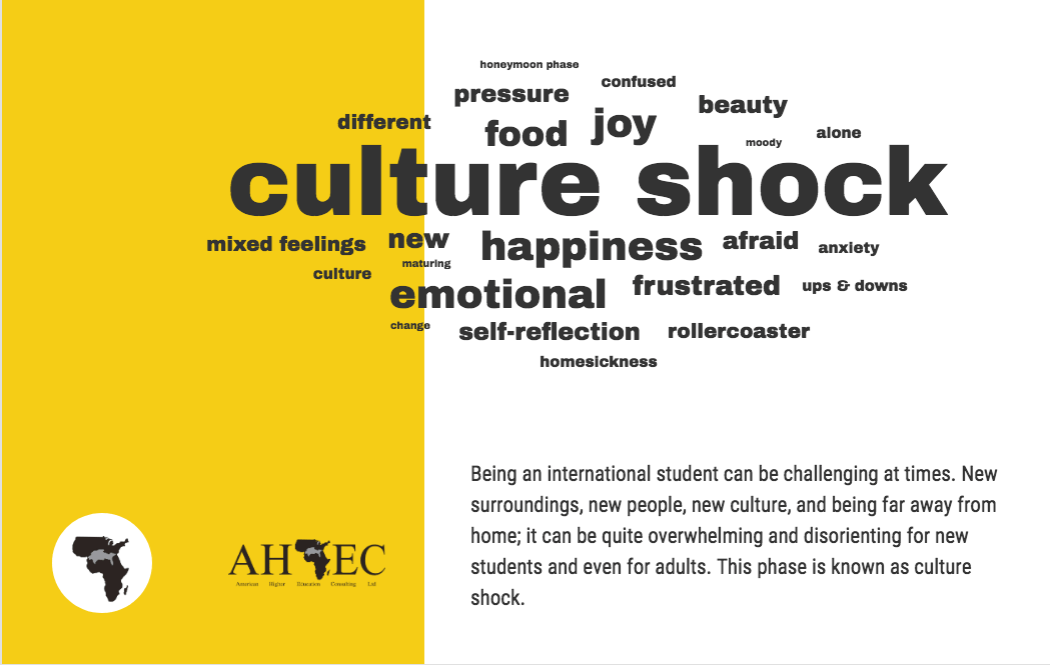 Culture shock and the different feelings we experience.