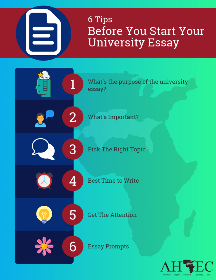 6 tips before you start your university essay