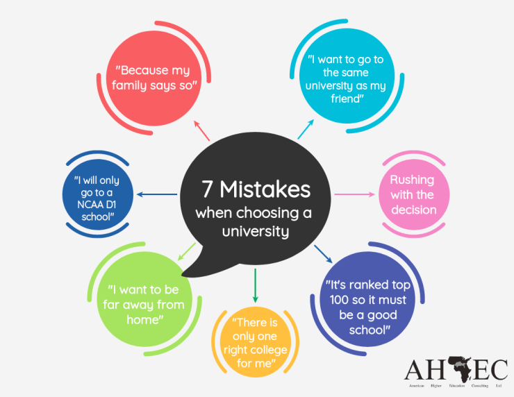 7 mistakes when choosing a university
