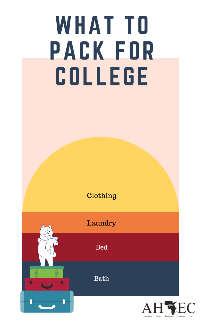 What to pack for college