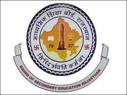 REET Rajasthan 2021 Online Form