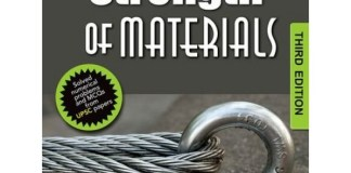 Strength of Materials By R. Subramanian