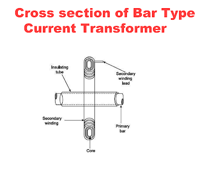 Bar type current transformers