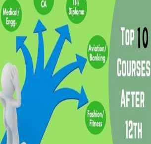 Top 10 Courses After Intermediate Level in Pakistan fi