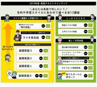 英会話のイーオン講師が教えてくれた「TOEIC対策に効く」NHK語学講座はどれ?実際に体験してみた