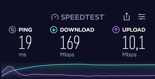 Speedtest Fritzbox Macbook