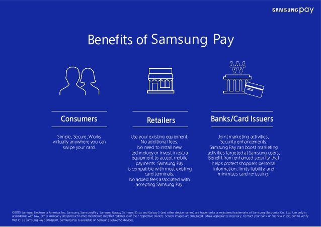 Beneficent of Samsung Pay