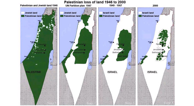 A tiny lesson in the History of the Middle East: Israel