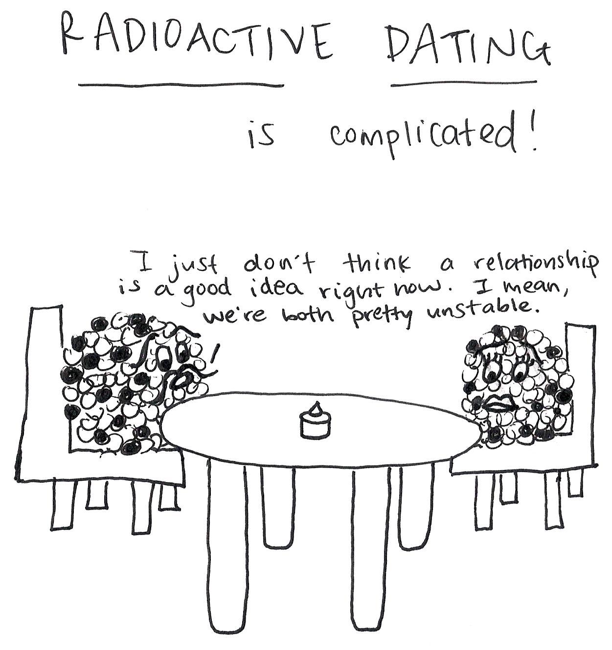 Radioactive Dating Meteorites Amateur British Swinger