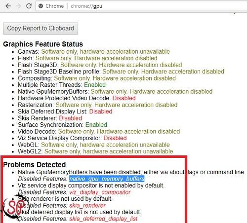 Fix: Rats WebGL Hit A Snag Error In Chrome Browser - StuffPrime