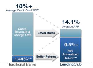 bank_model