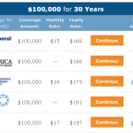 Accuquote Review: The Pros And Cons To Buying Life Insurance Online