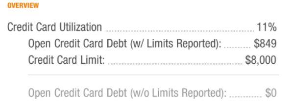 credit_card_utilization