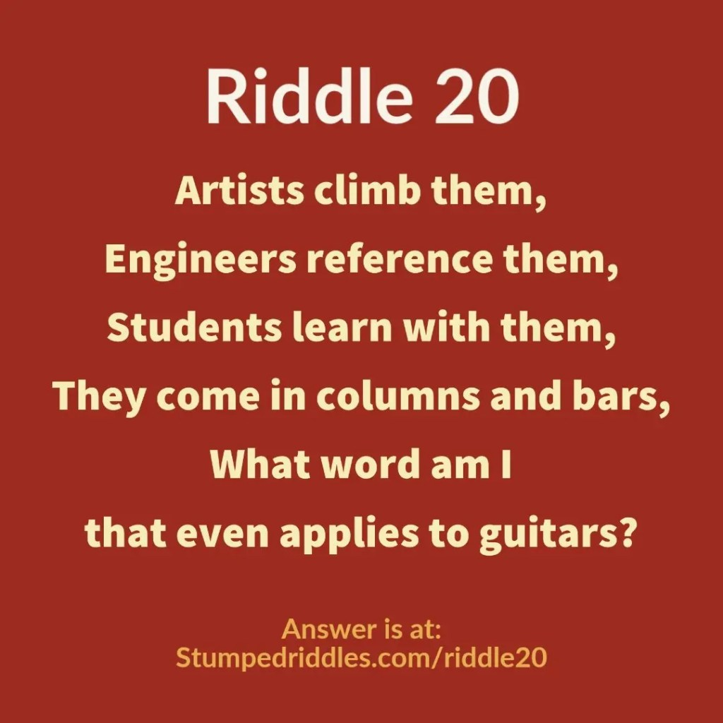 Riddle 20 on StumpedRiddles.com