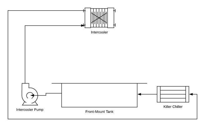Intercooler Circuit Schematic