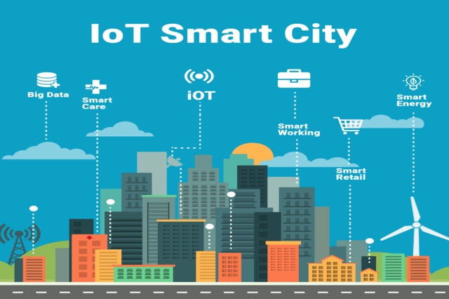 IoT in Smart City