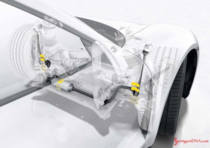 Porsche Taycan first electric sports car world premiere: Here we see an isolated view of he Taycan's optional Porsche Dynamic Chassis Control (PDCC). Credit: Porsche AG