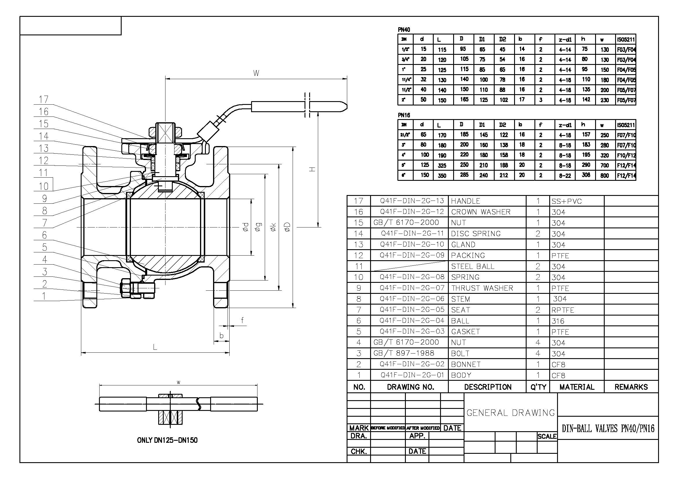 Pn16 Flange Ball Valve With Direct Mount China