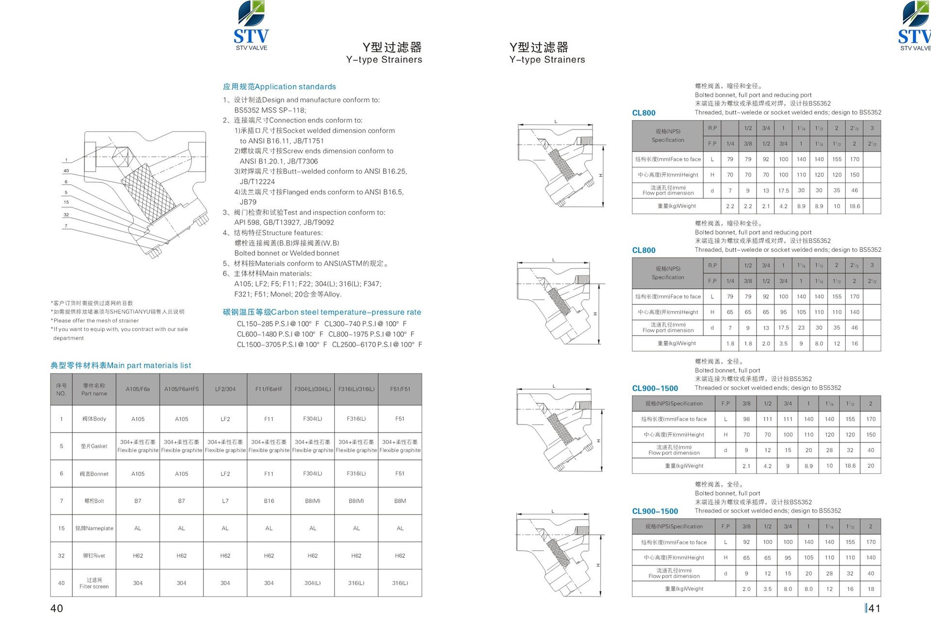 What Is The Characteristics And Operation Of Forged Steel Y Type Strainer Industrial Valves