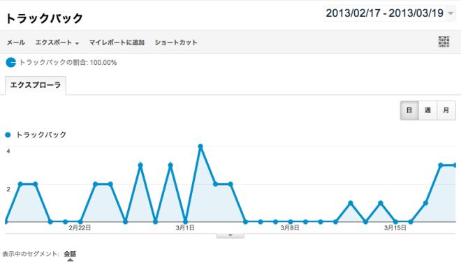 trackback-graph