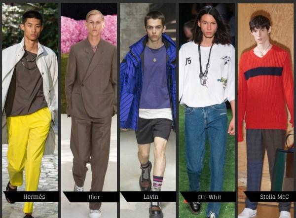 Wie Männer Kette tragen