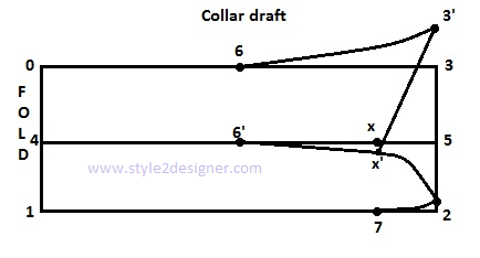 SHIRT SLEEVE-CUFF-COLLAR DRAFTING